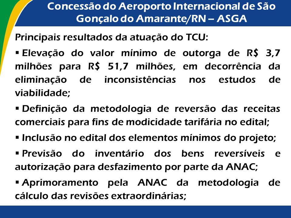 Concessão do Aeroporto Internacional de São Gonçalo do Amarante/RN – ASGA