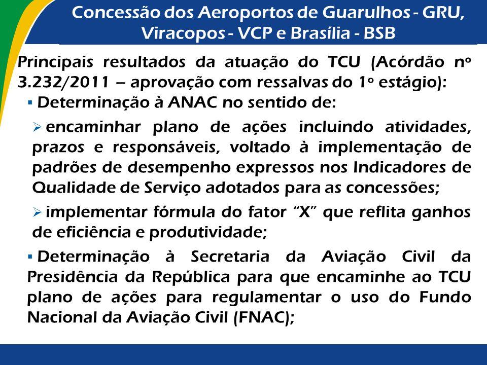 Concessão dos Aeroportos de Guarulhos - GRU, Viracopos - VCP e Brasília - BSB