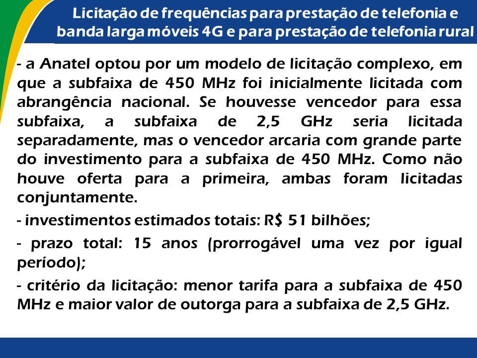 Licitação de frequências para prestação de telefonia e banda larga móveis 4G e para prestação de telefonia rural