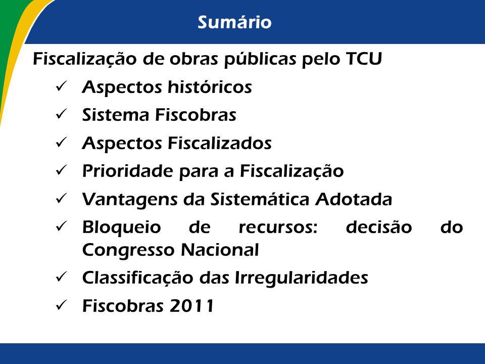 Sumário Fiscalização de obras públicas pelo TCU. Aspectos históricos. Sistema Fiscobras. Aspectos Fiscalizados.