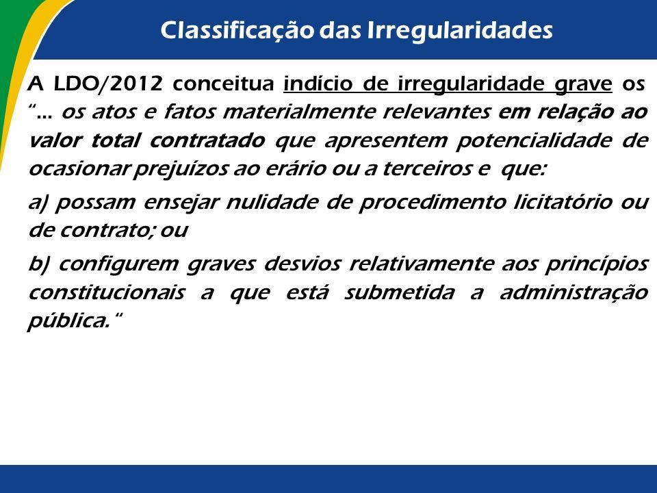 Classificação das Irregularidades