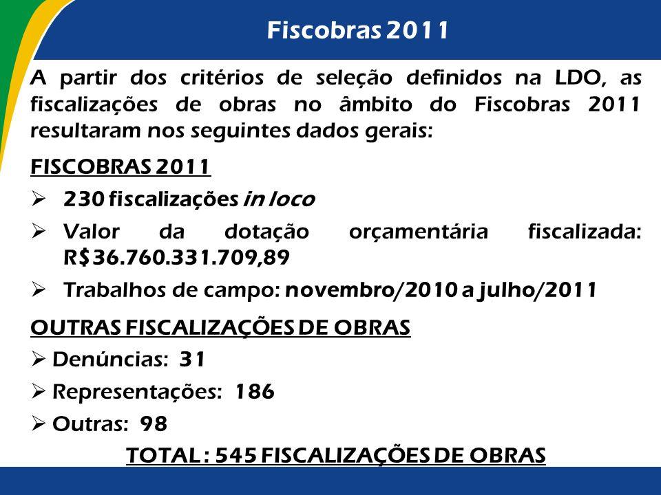 TOTAL : 545 FISCALIZAÇÕES DE OBRAS