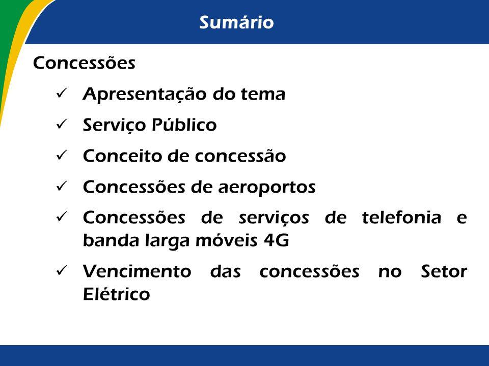 Sumário Concessões. Apresentação do tema. Serviço Público. Conceito de concessão. Concessões de aeroportos.