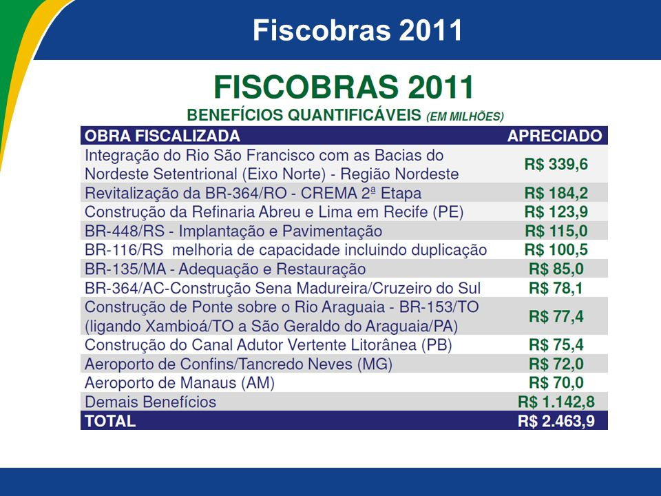 Fiscobras 2011