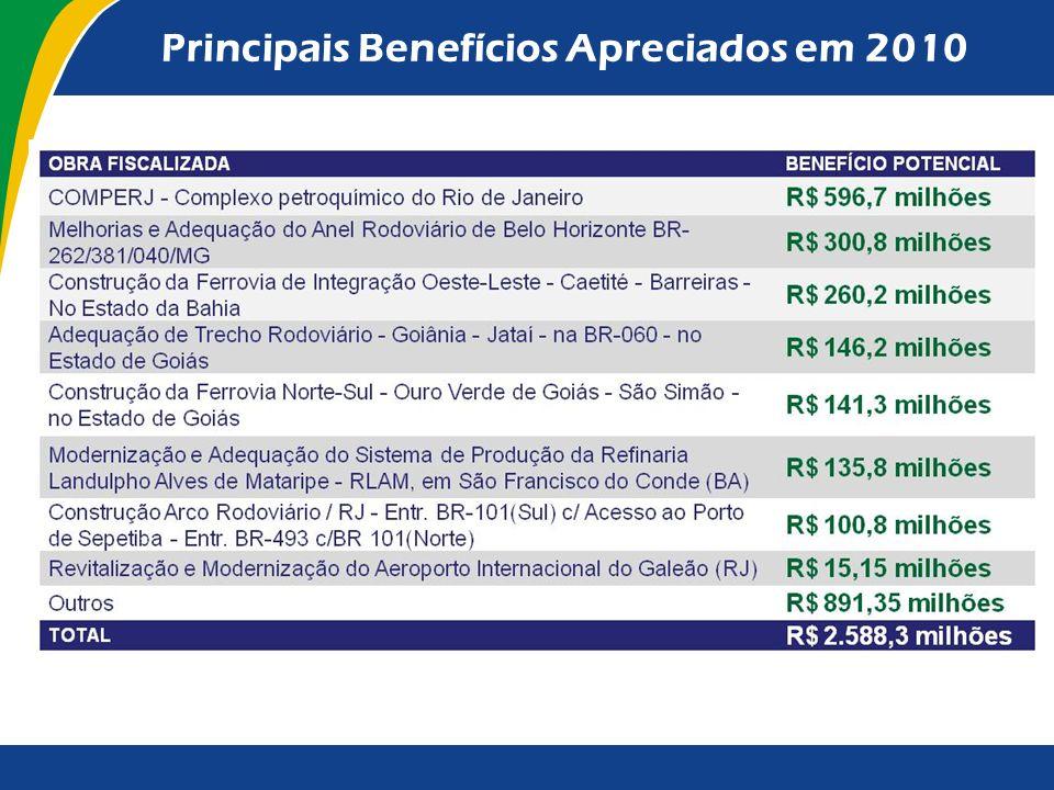 Principais Benefícios Apreciados em 2010