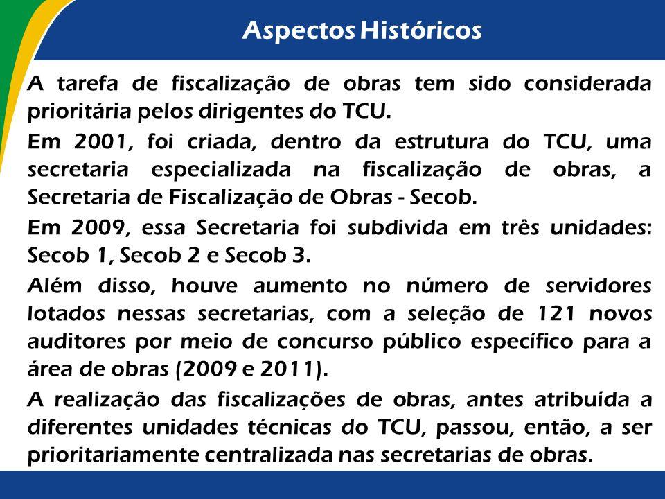 Aspectos Históricos A tarefa de fiscalização de obras tem sido considerada prioritária pelos dirigentes do TCU.