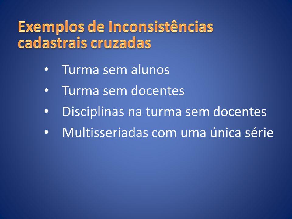 Exemplos de Inconsistências cadastrais cruzadas