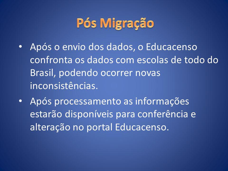 Pós Migração Após o envio dos dados, o Educacenso confronta os dados com escolas de todo do Brasil, podendo ocorrer novas inconsistências.