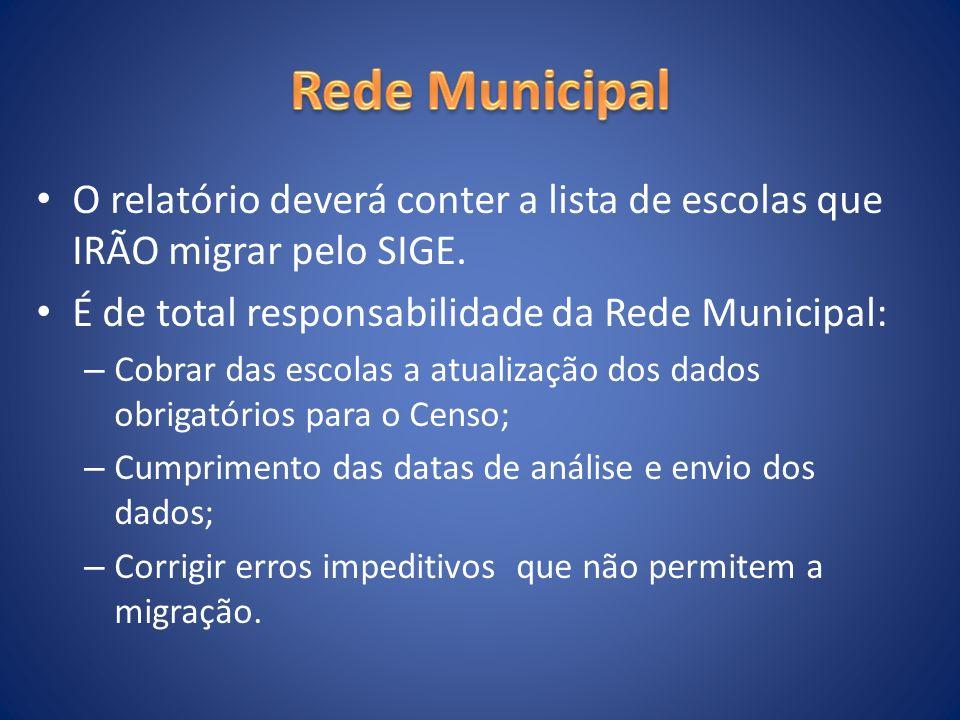 Rede Municipal O relatório deverá conter a lista de escolas que IRÃO migrar pelo SIGE. É de total responsabilidade da Rede Municipal: