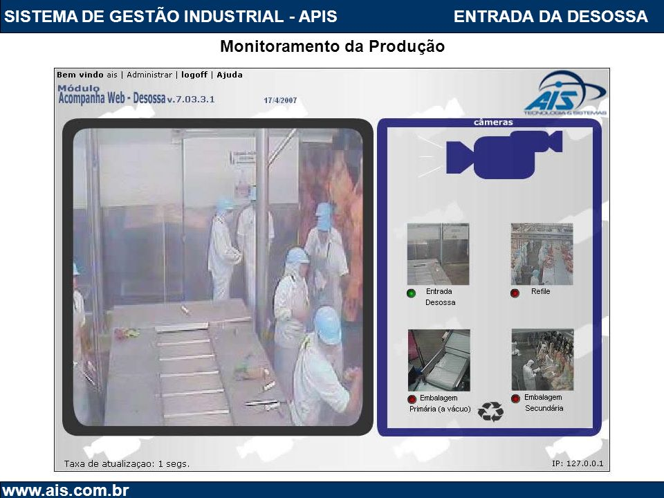 Monitoramento da Produção