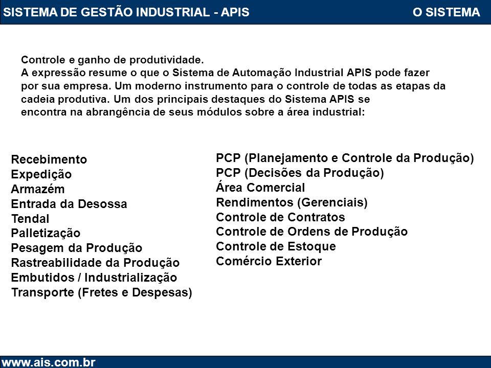 SISTEMA DE GESTÃO INDUSTRIAL - APIS O SISTEMA