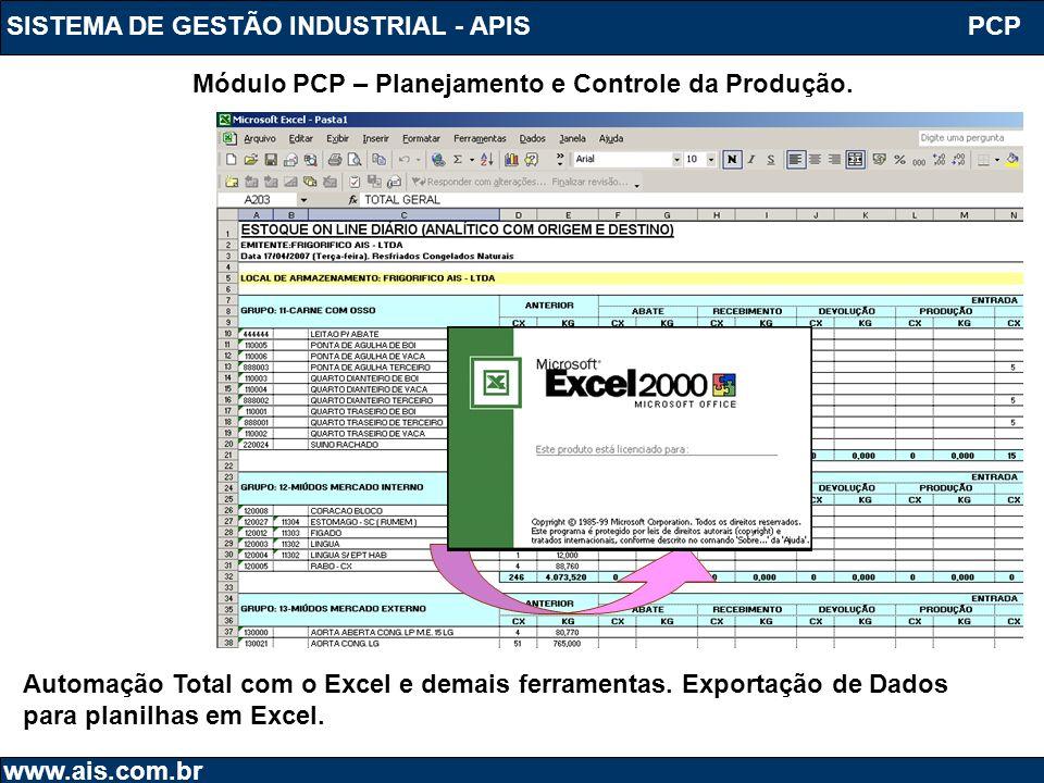 Módulo PCP – Planejamento e Controle da Produção.