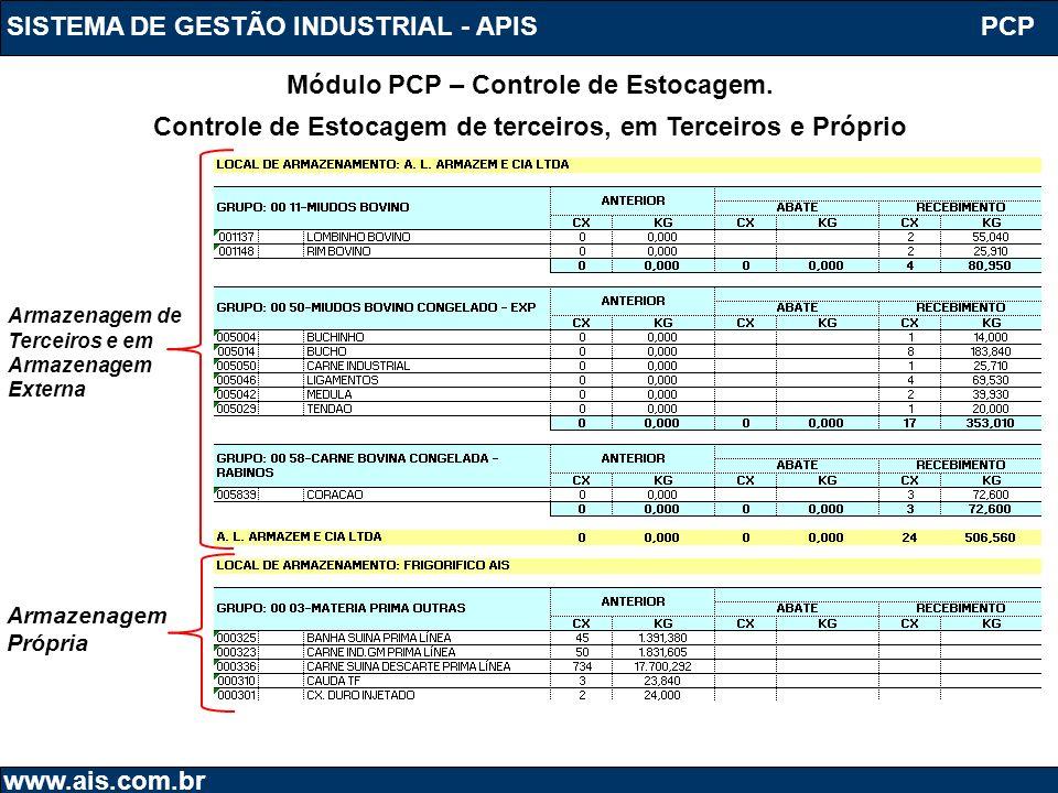 SISTEMA DE GESTÃO INDUSTRIAL - APIS PCP