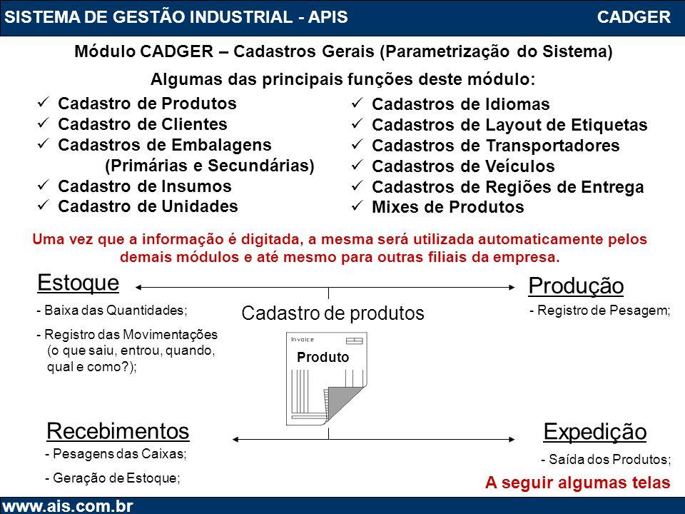 Estoque Produção Recebimentos Expedição Cadastro de produtos