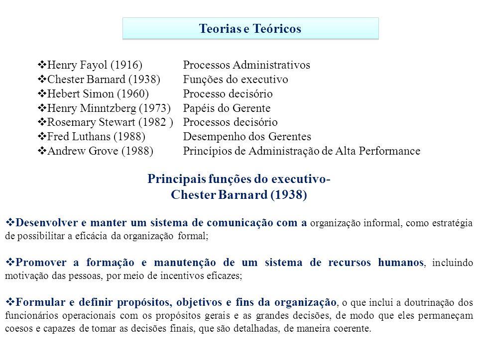 Principais funções do executivo-