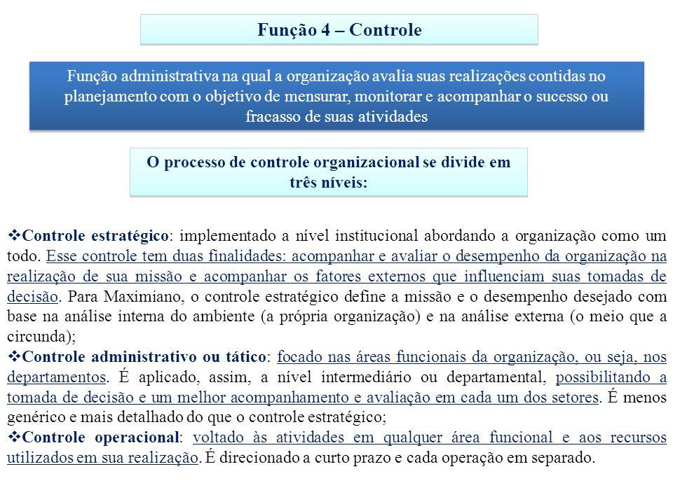 O processo de controle organizacional se divide em três níveis: