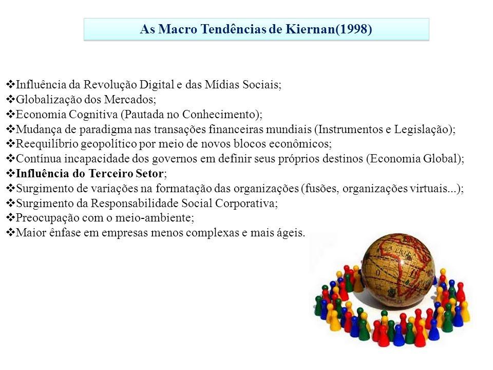 As Macro Tendências de Kiernan(1998)