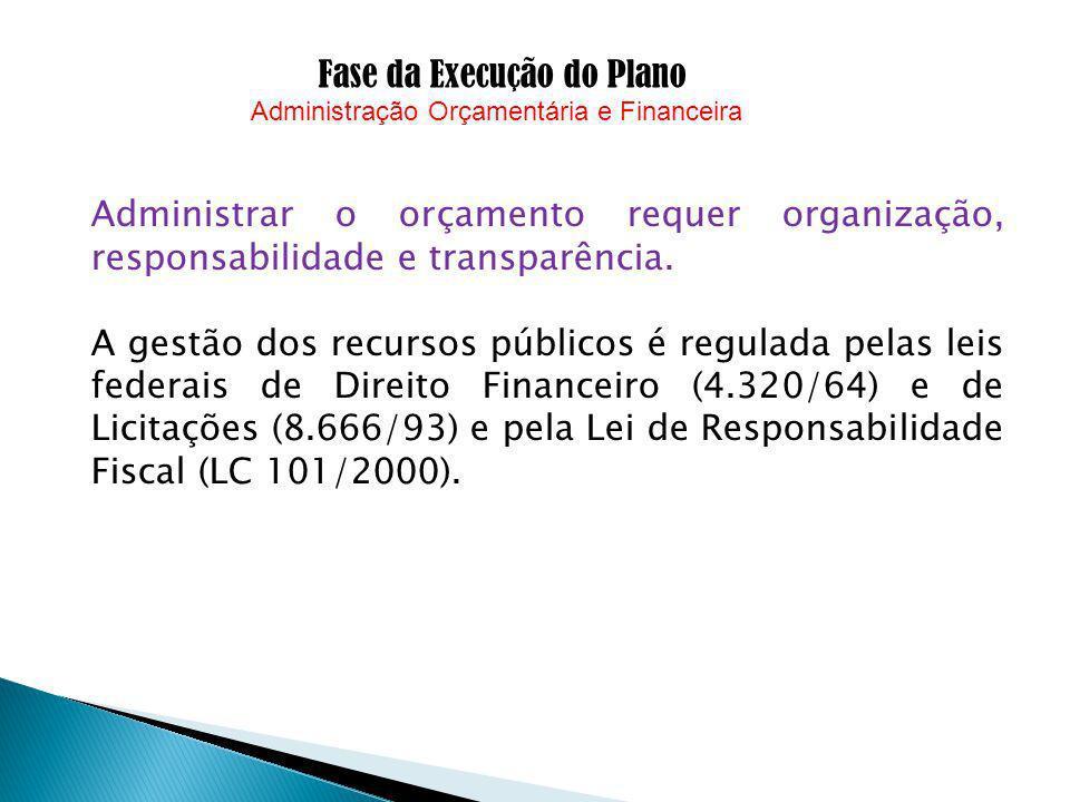 Administração Orçamentária e Financeira