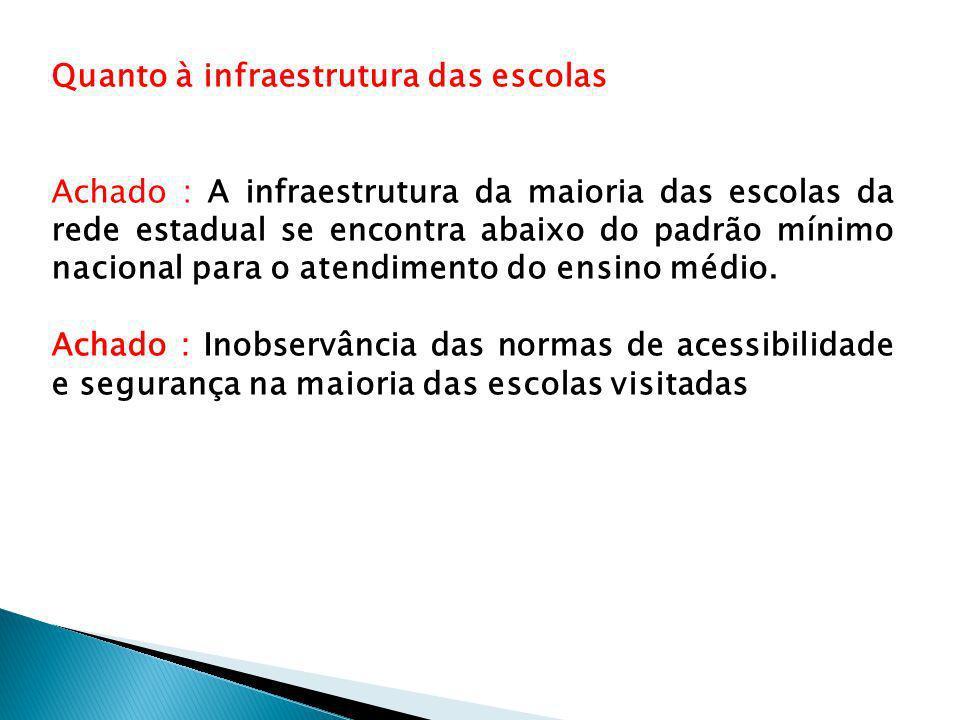 Quanto à infraestrutura das escolas