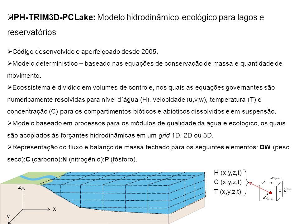 IPH-TRIM3D-PCLake: Modelo hidrodinâmico-ecológico para lagos e reservatórios