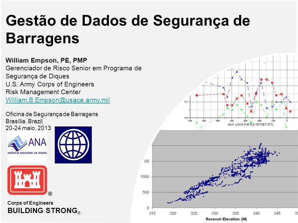 Gestão de Dados de Segurança de Barragens