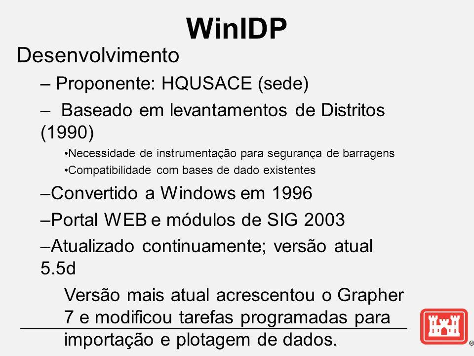 WinIDP Proponente: HQUSACE (sede)
