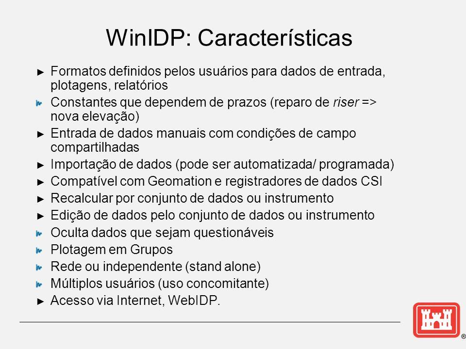 WinIDP: Características