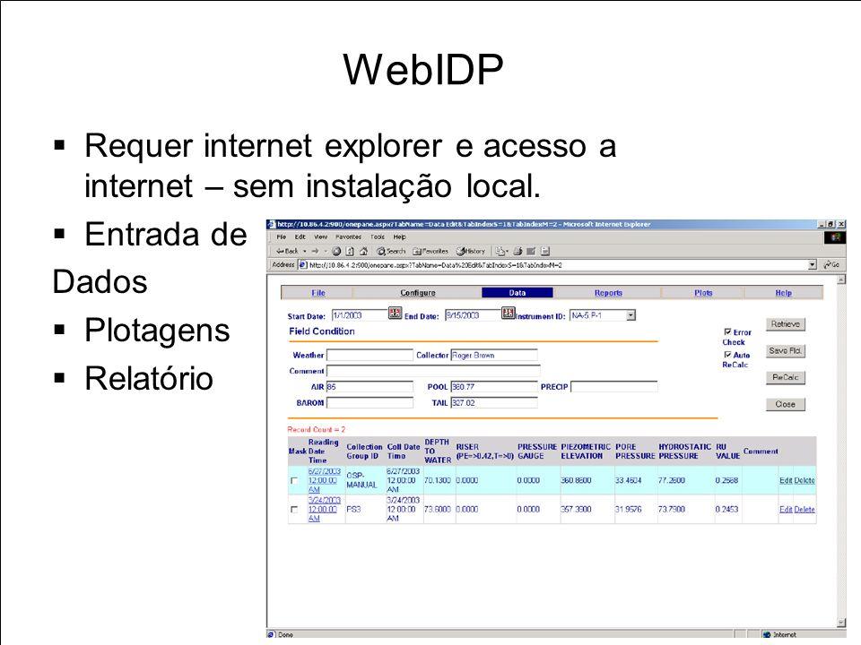 WebIDP Requer internet explorer e acesso a internet – sem instalação local. Entrada de. Dados. Plotagens.