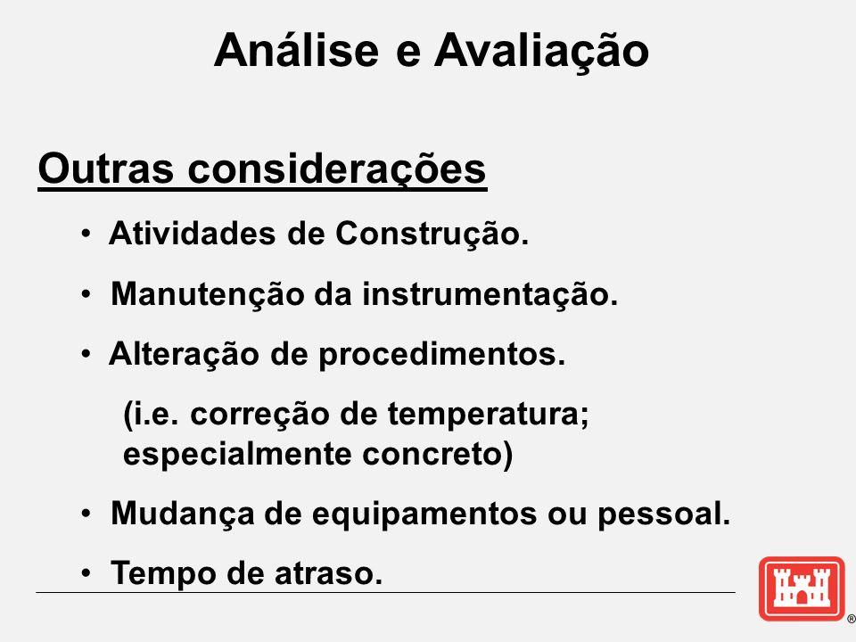 Análise e Avaliação Outras considerações Atividades de Construção.