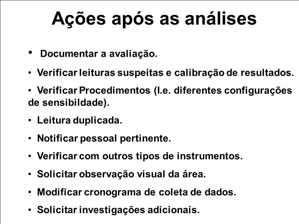 Ações após as análises Documentar a avaliação.