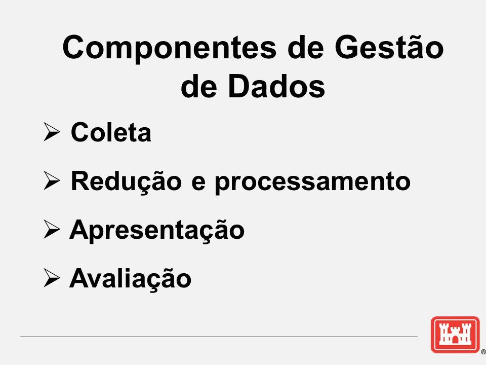 Componentes de Gestão de Dados