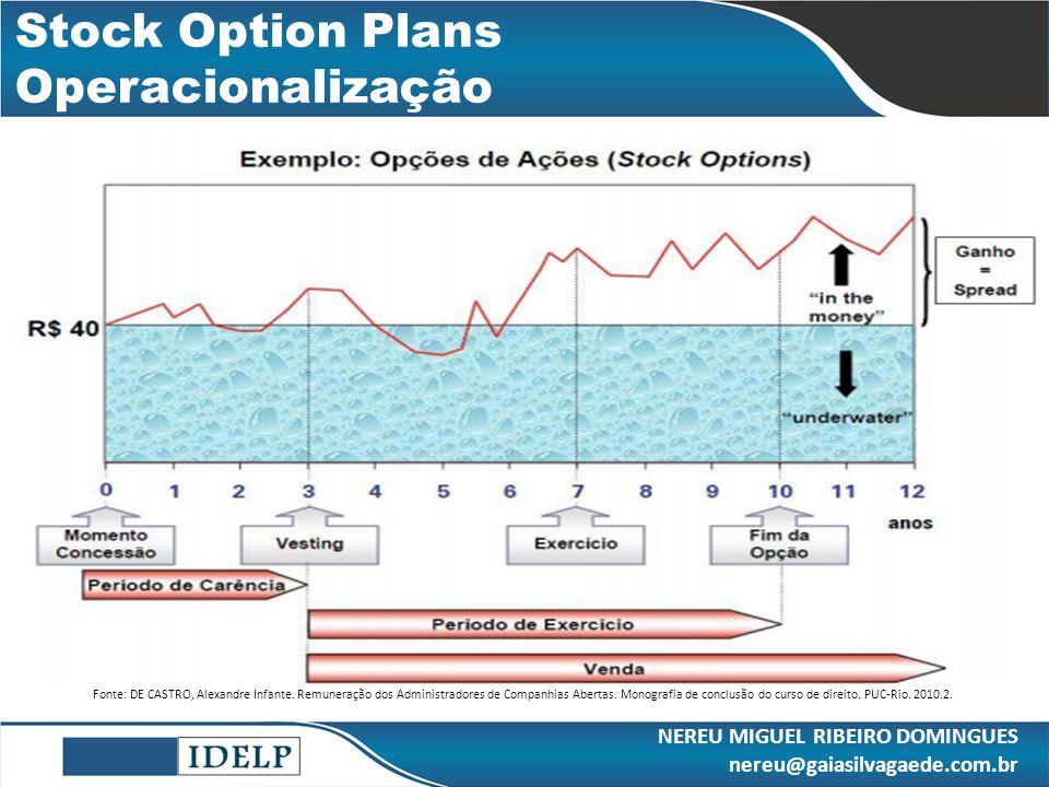 Stock Option Plans Operacionalização