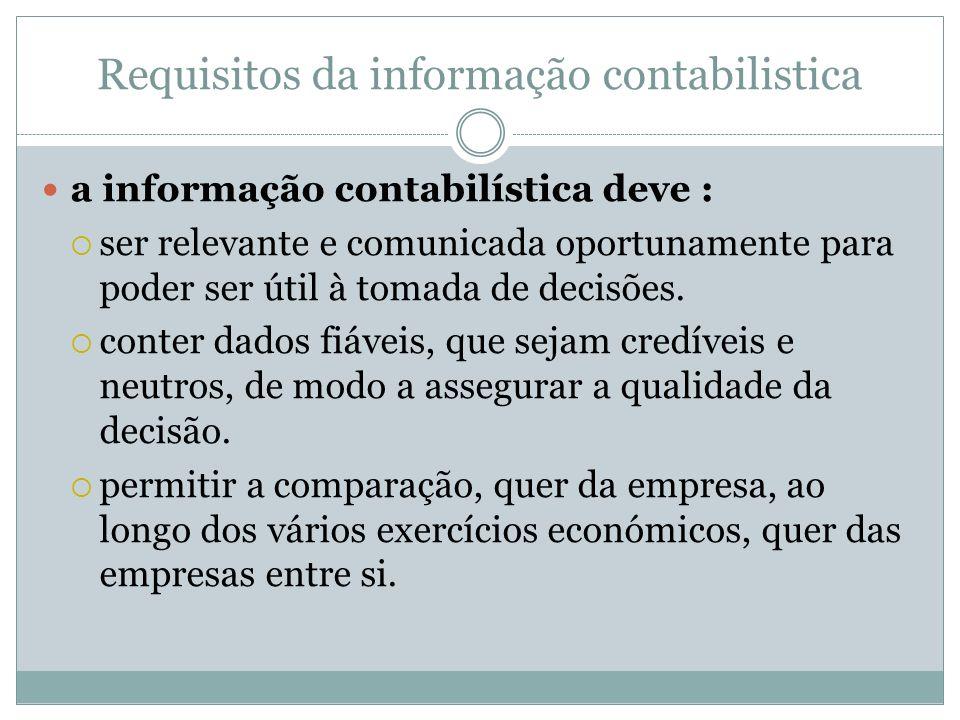 Requisitos da informação contabilistica
