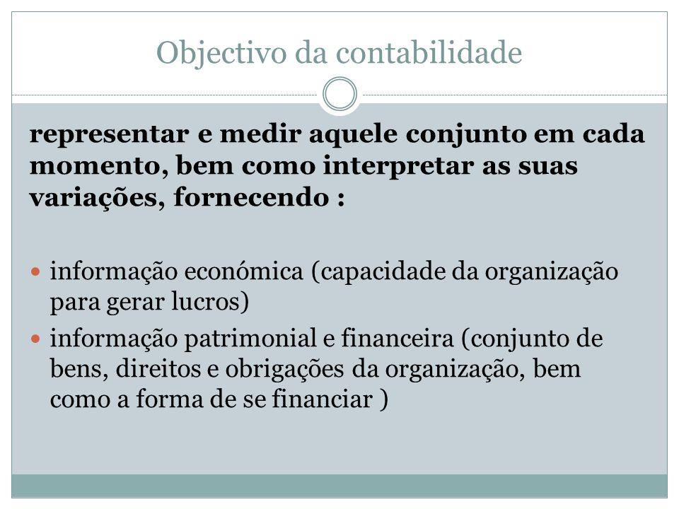 Objectivo da contabilidade