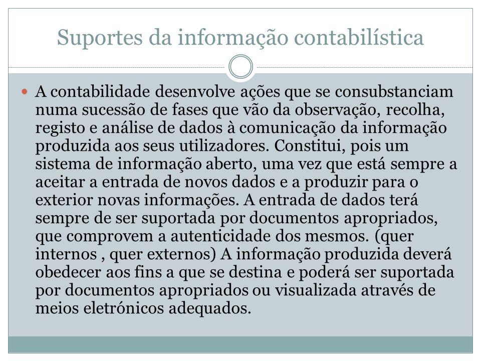 Suportes da informação contabilística