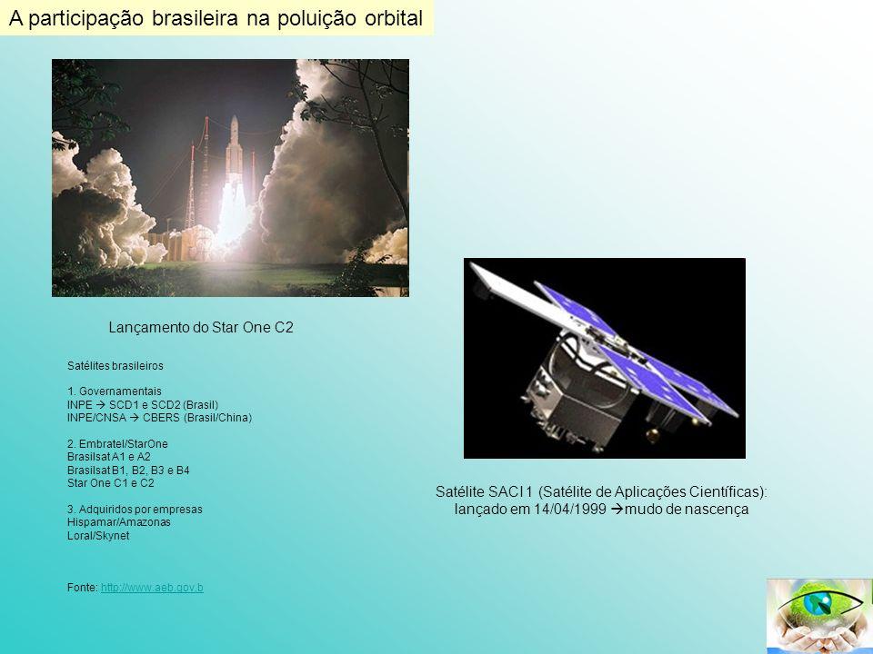 A participação brasileira na poluição orbital