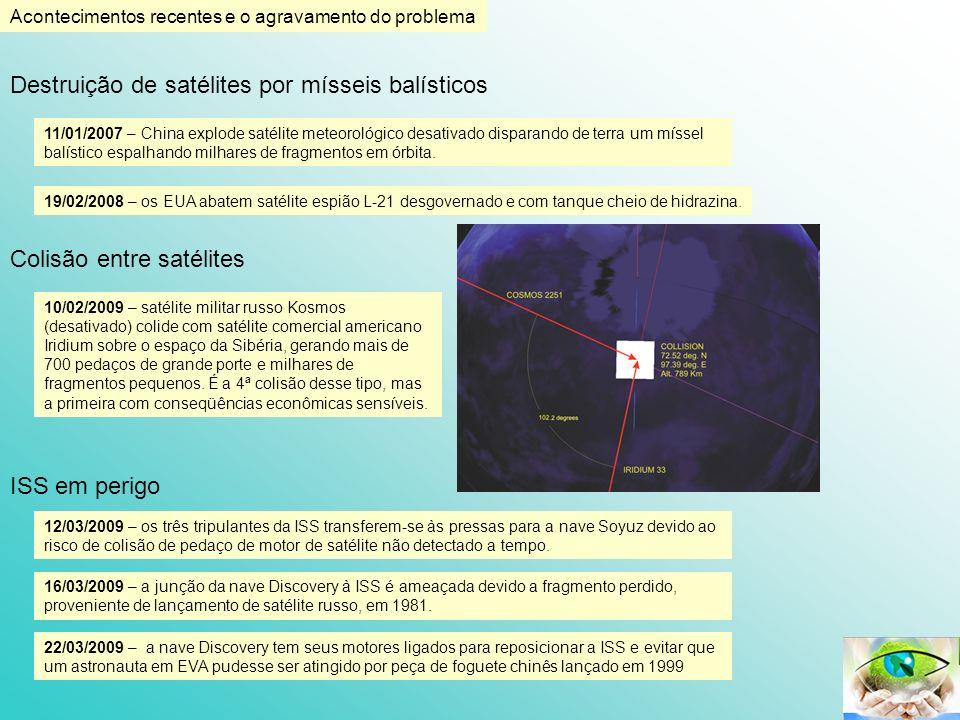 Destruição de satélites por mísseis balísticos