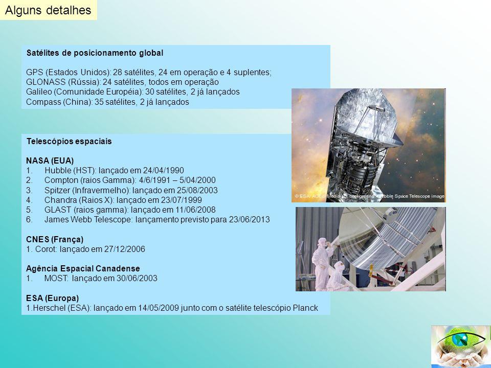 Alguns detalhes Satélites de posicionamento global