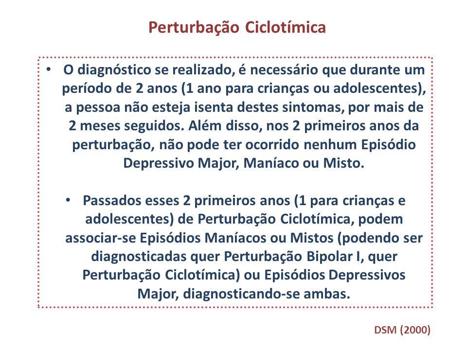 Perturbação Ciclotímica