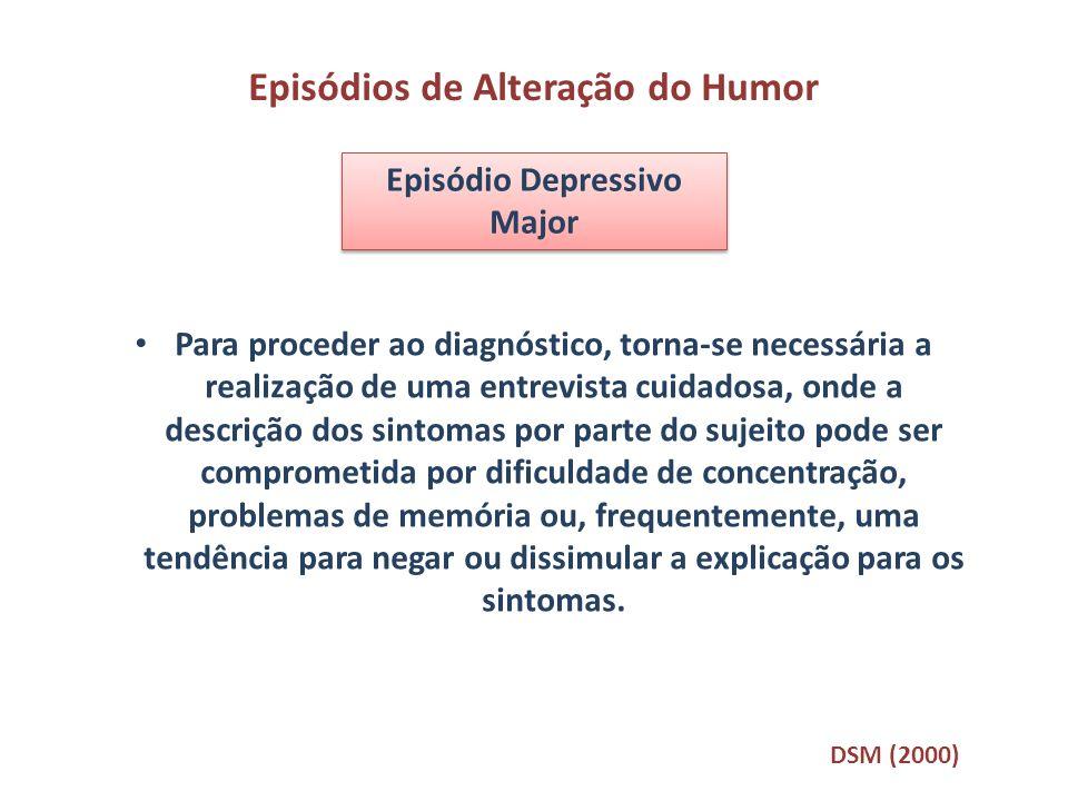Episódios de Alteração do Humor Episódio Depressivo Major