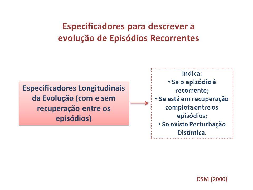 Especificadores para descrever a evolução de Episódios Recorrentes