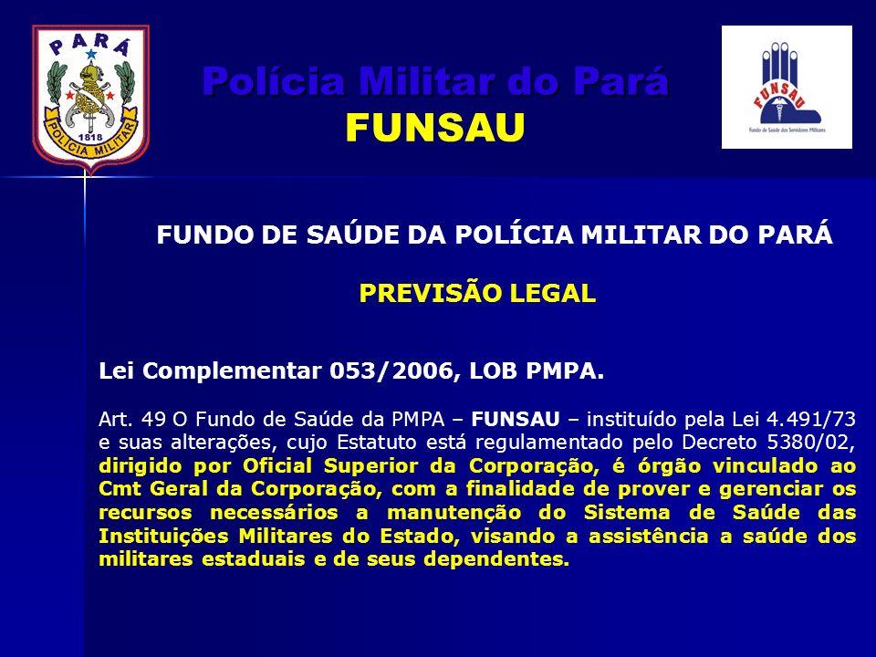 FUNDO DE SAÚDE DA POLÍCIA MILITAR DO PARÁ