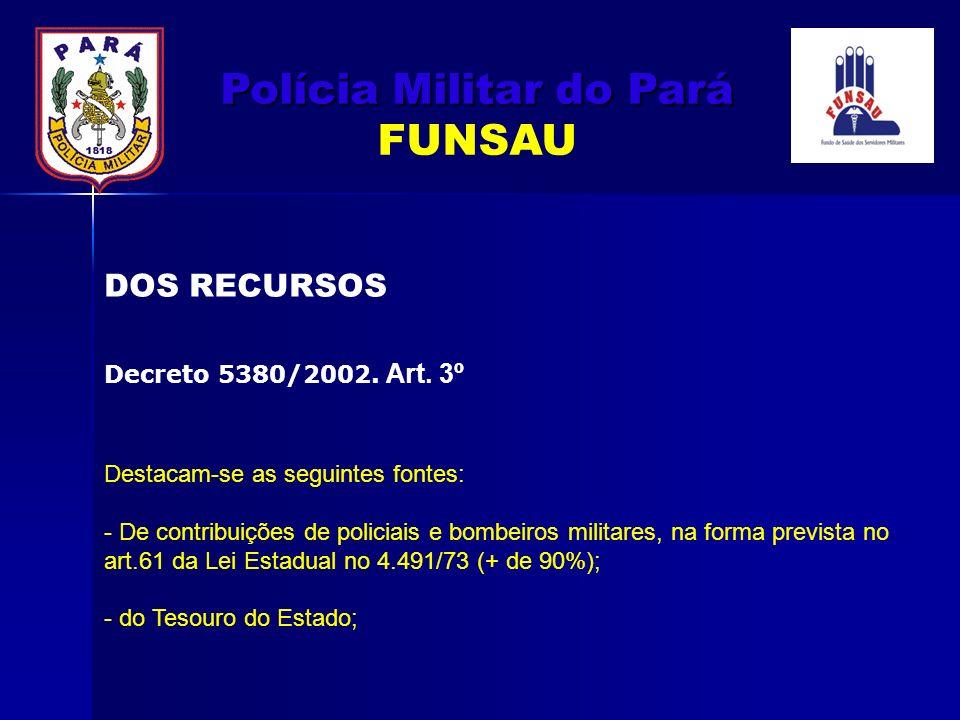 Polícia Militar do Pará FUNSAU