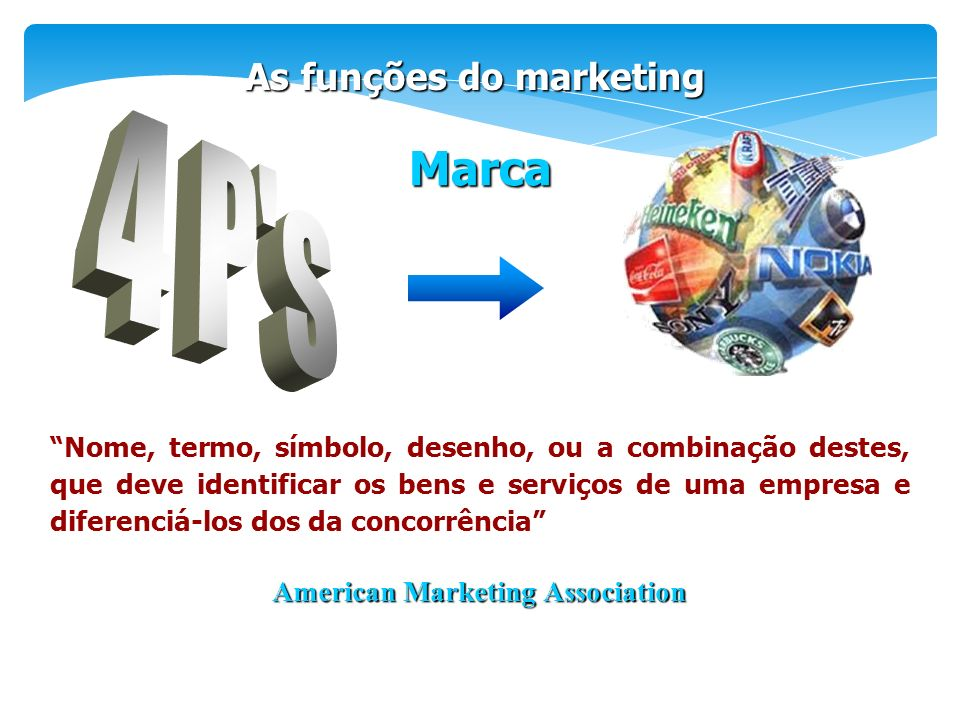 4 P s Marca As funções do marketing American Marketing Association
