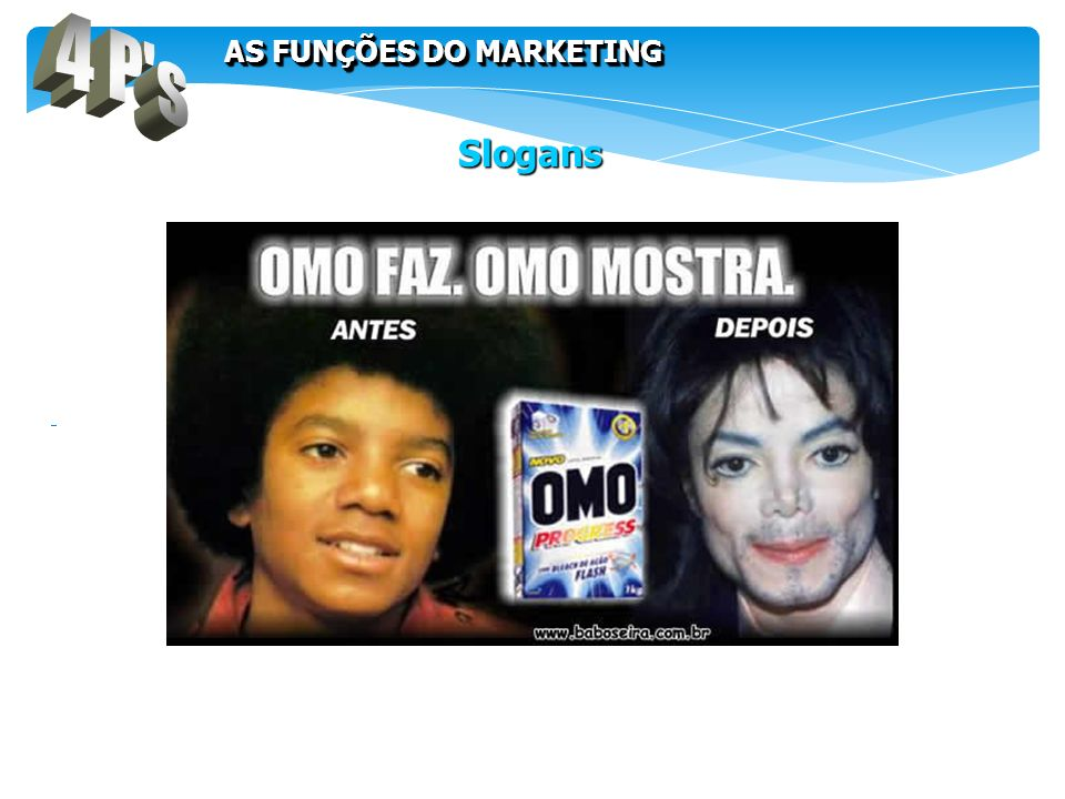 4 P s AS FUNÇÕES DO MARKETING Slogans