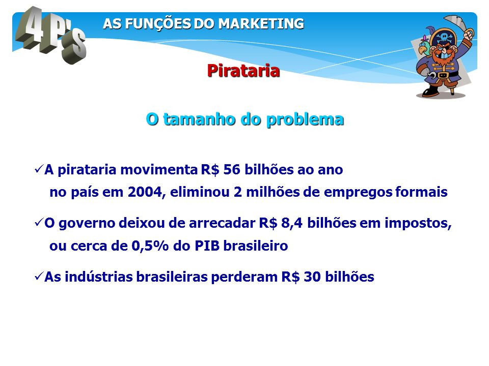 4 P s Pirataria O tamanho do problema AS FUNÇÕES DO MARKETING