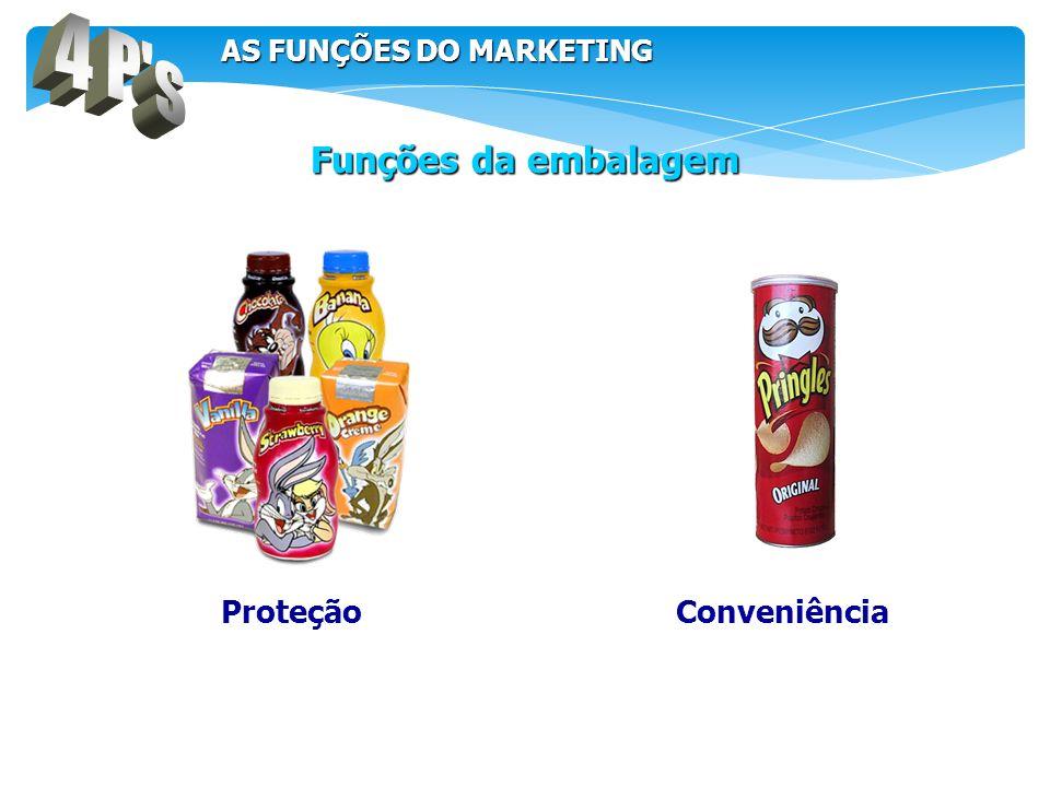 4 P s Funções da embalagem Proteção Conveniência