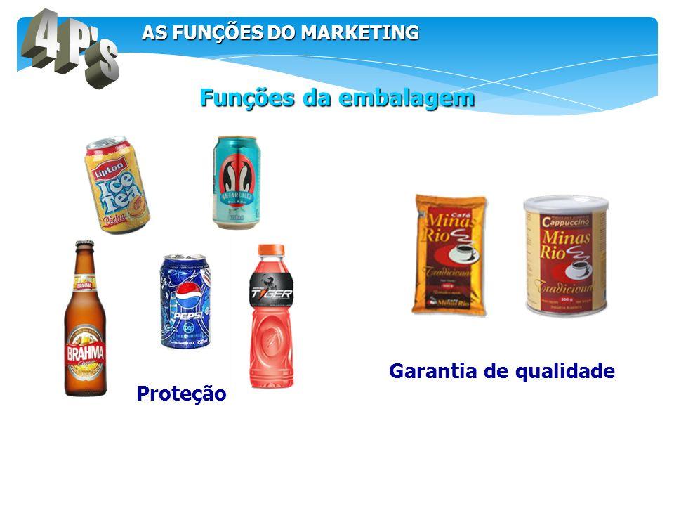 4 P s Funções da embalagem Garantia de qualidade Proteção