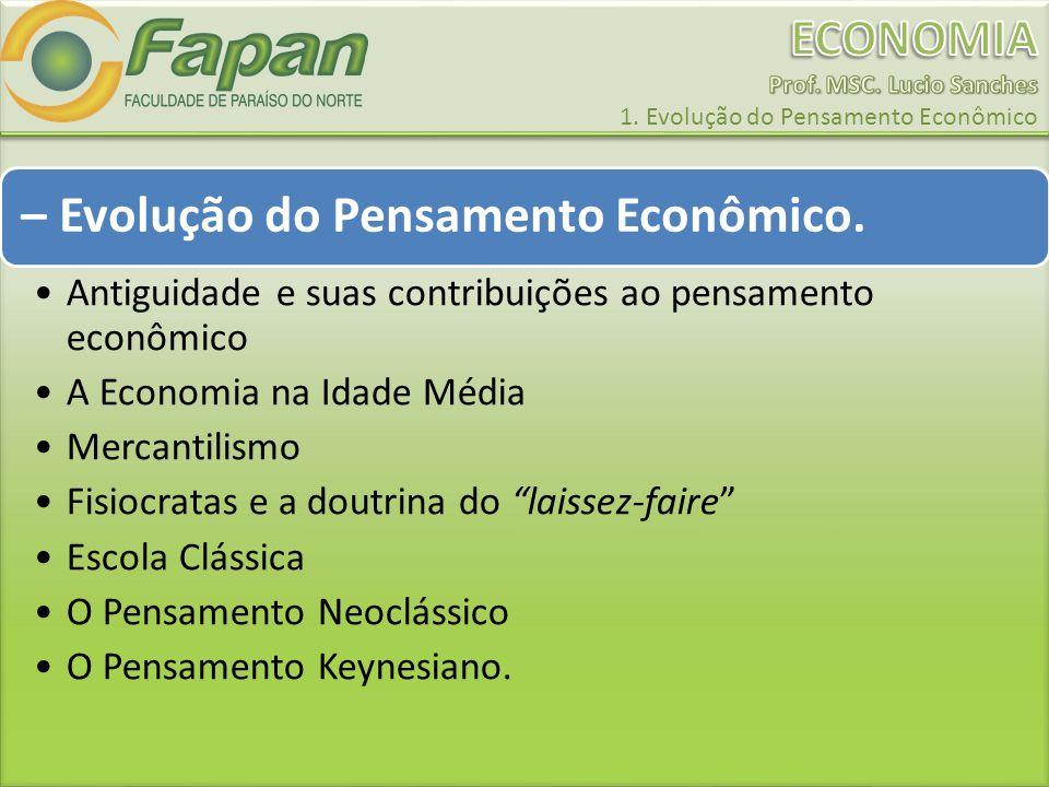 – Evolução do Pensamento Econômico.