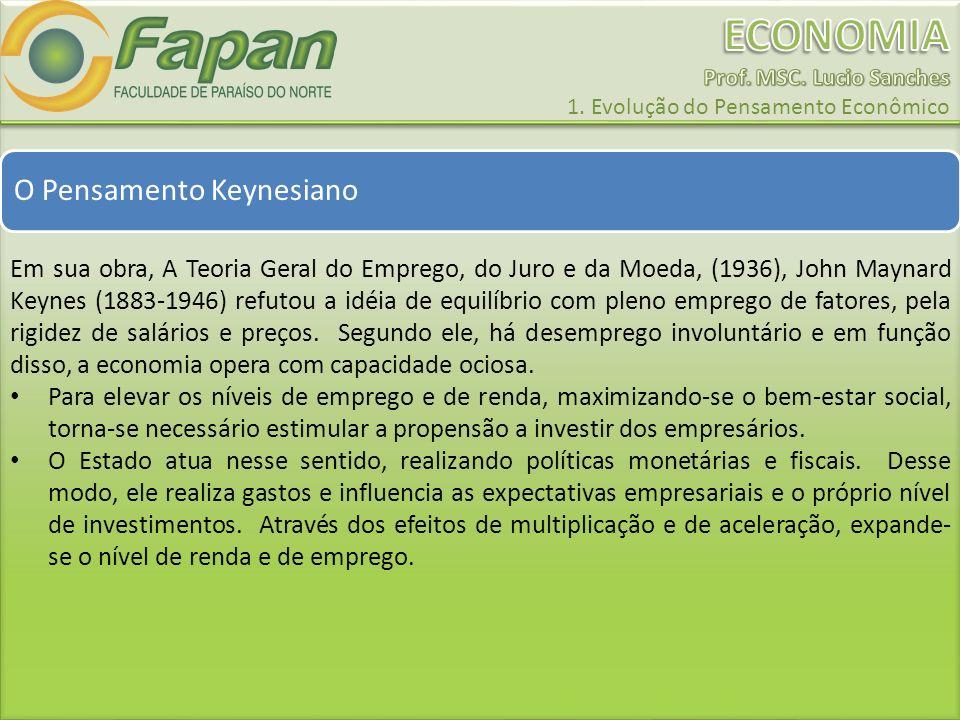 O Pensamento Keynesiano